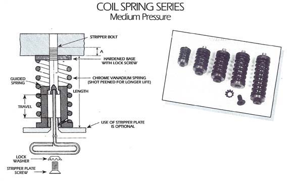 Coil Spring Assembly