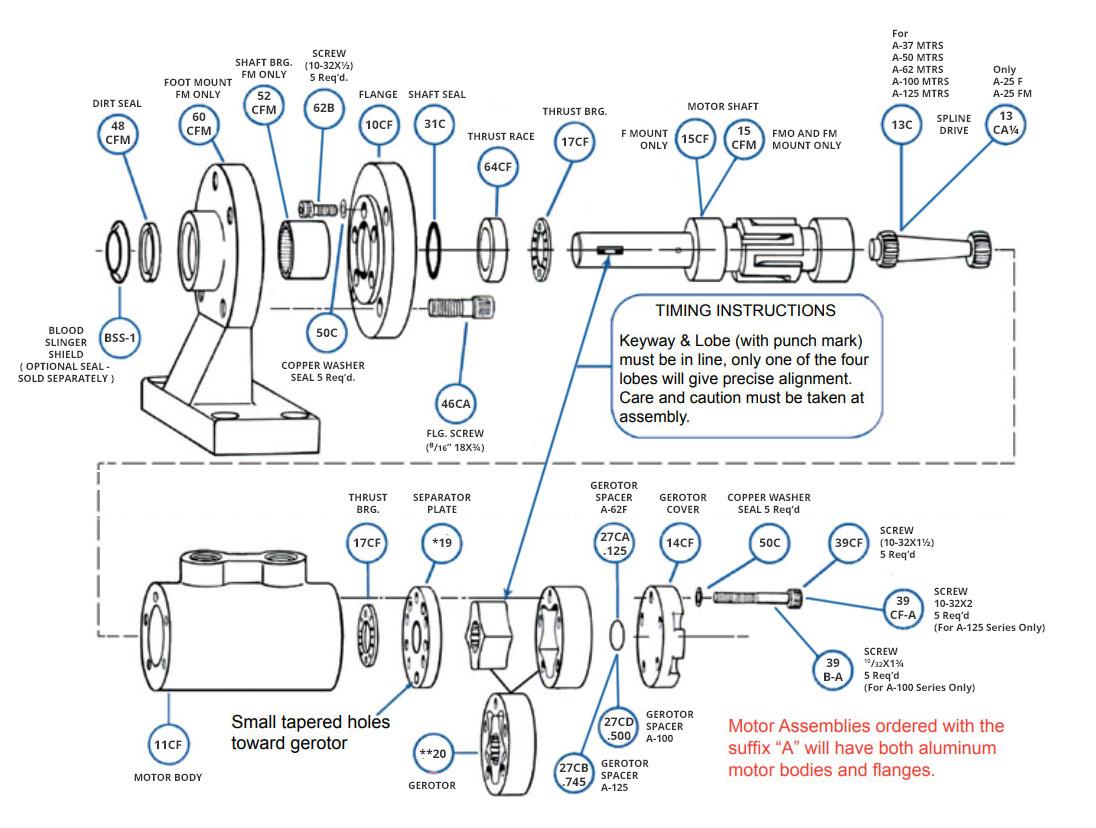 Lamina Motor Repair Parts